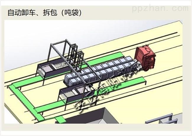 吨袋卸车拆包系统